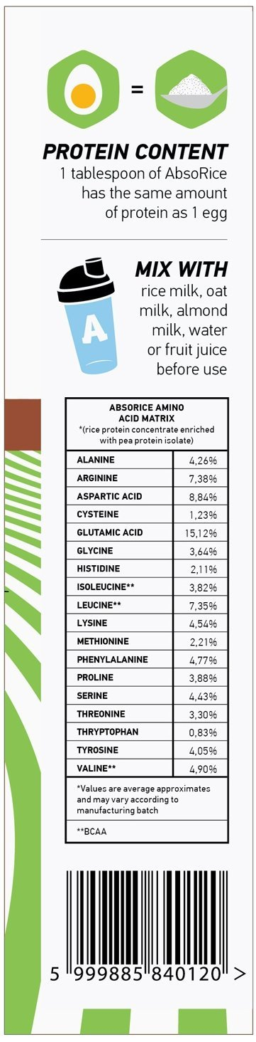 vegánsky-proteín-absorice-aminokyseliny